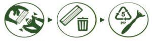Η συσκευασία περιέχει οδηγίες ανακύκλωσης για τον διαχωρισμό των λεπίδων από τη λαβή